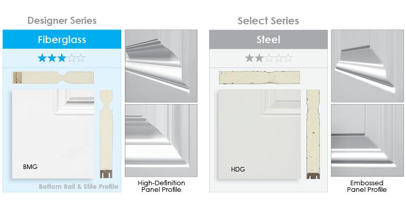 Why Fiberglass Bayer Built Woodworks, Fiberglass Or Steel Door