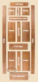 Stile and Rail Door Construction